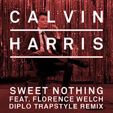 Calvin Harris - Sweet Nothing piano sheet music
